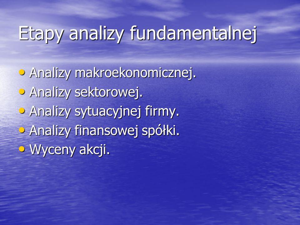 Etapy analizy fundamentalnej Analizy makroekonomicznej. Analizy makroekonomicznej. Analizy sektorowej. Analizy sektorowej. Analizy sytuacyjnej firmy.