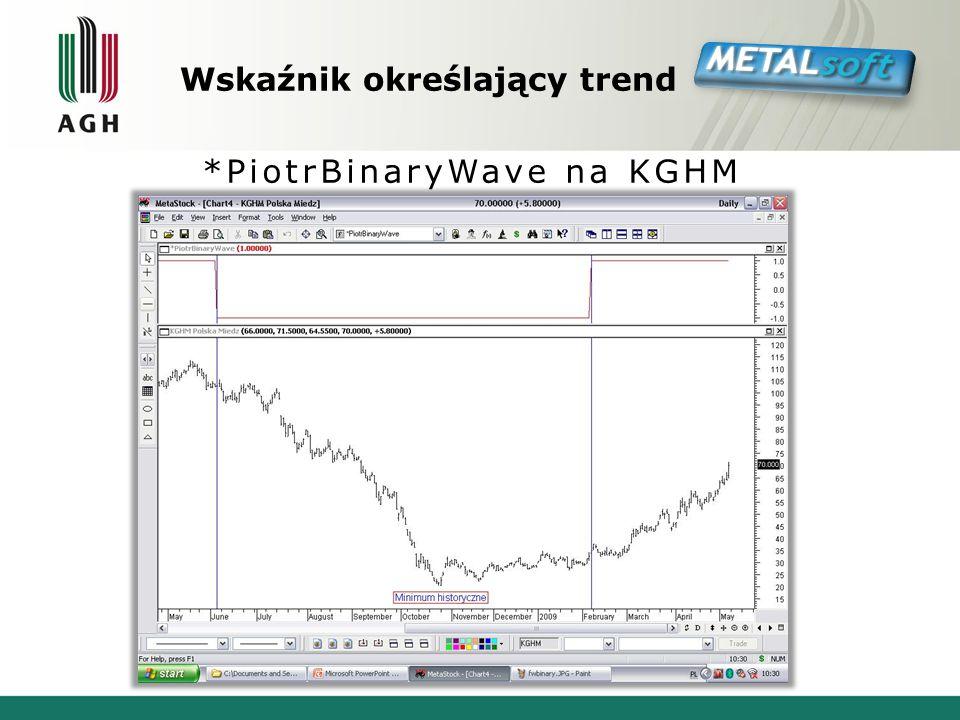 Wskaźnik określający trend *PiotrBinaryWave na KGHM