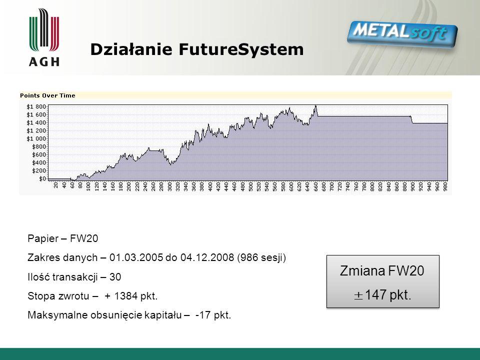 Działanie FutureSystem Papier – FW20 Zakres danych – 01.03.2005 do 04.12.2008 (986 sesji) Ilość transakcji – 30 Stopa zwrotu – + 1384 pkt.