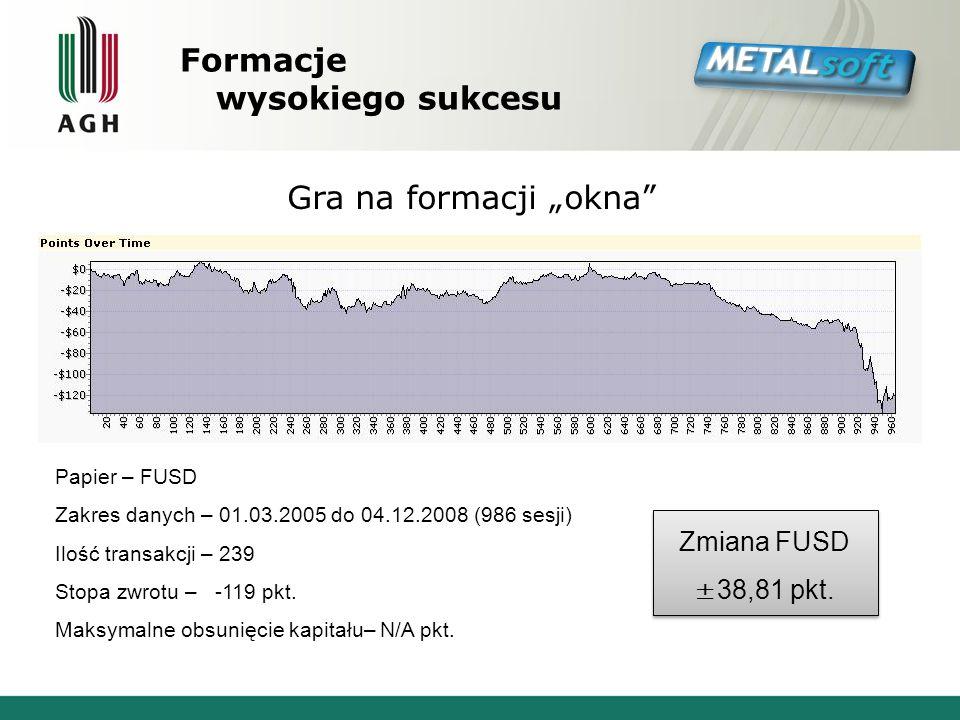 Formacje wysokiego sukcesu Papier – FUSD Zakres danych – 01.03.2005 do 04.12.2008 (986 sesji) Ilość transakcji – 239 Stopa zwrotu – -119 pkt.