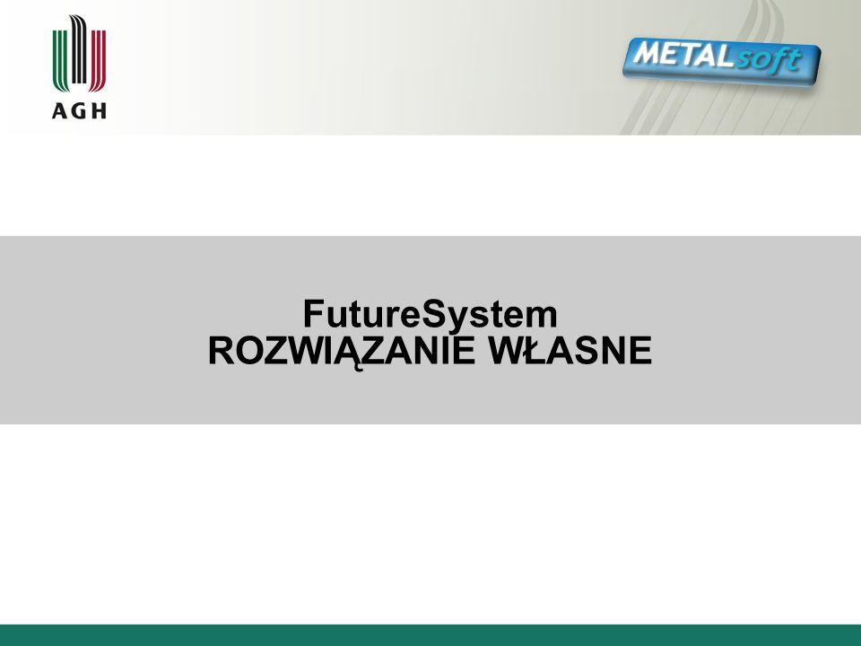 FutureSystem ROZWIĄZANIE WŁASNE