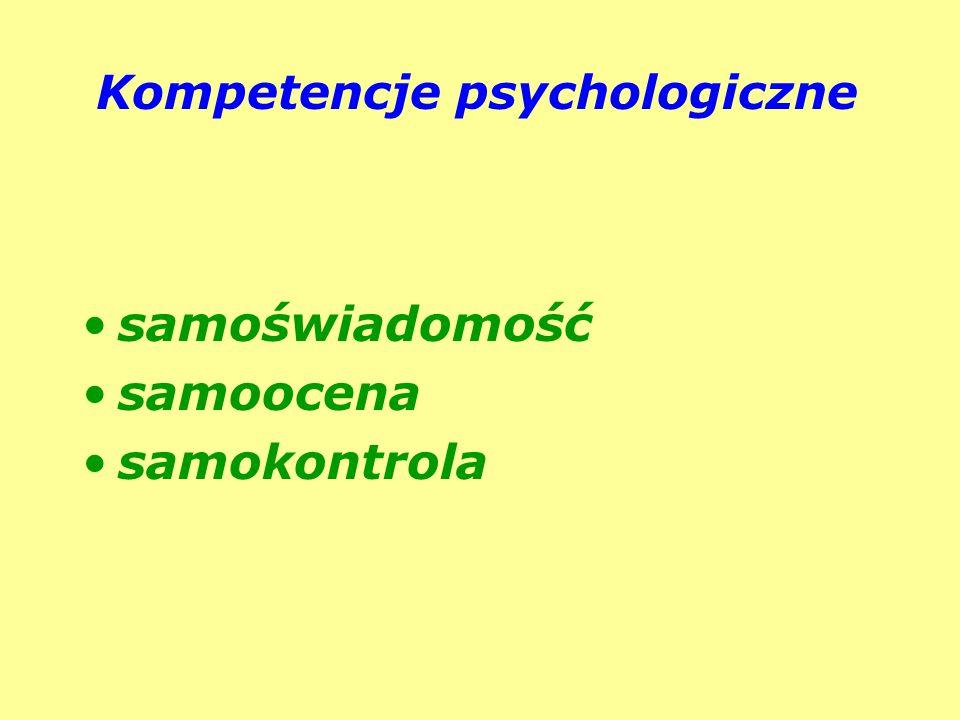 Kompetencje osobowościowe współczesnego bibliotekarza kompetencje psychologiczne kompetencje prakseologiczne kompetencje społeczne kompetencje zawodowe