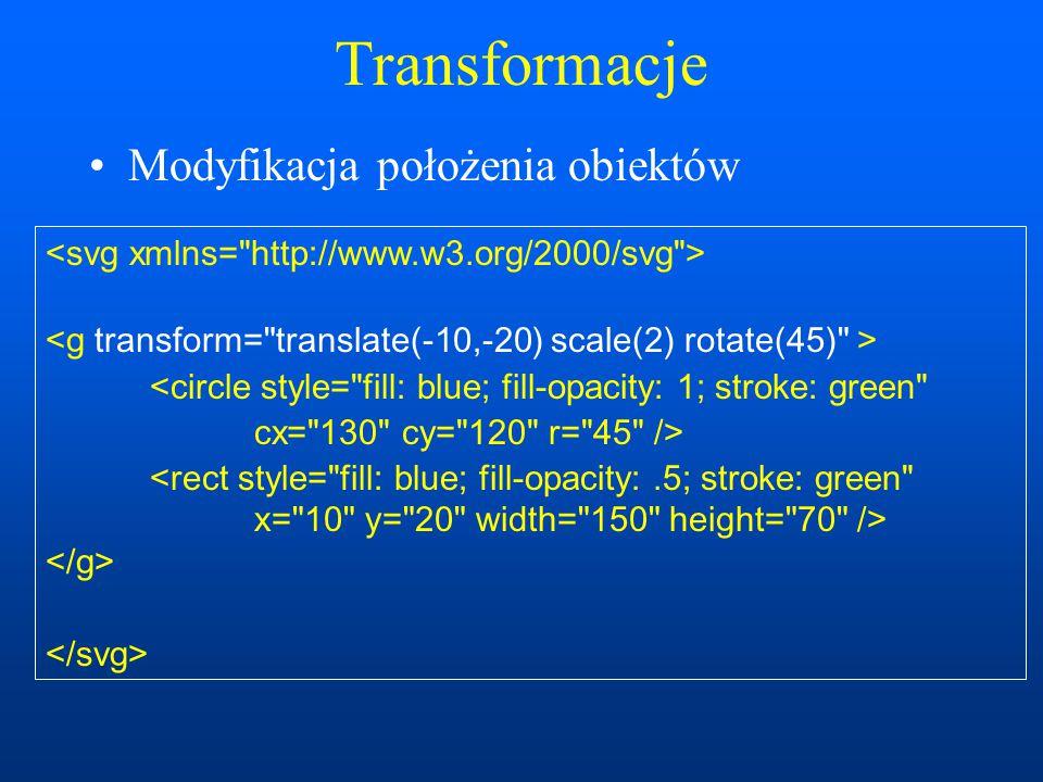 Transformacje Modyfikacja położenia obiektów <circle style= fill: blue; fill-opacity: 1; stroke: green cx= 130 cy= 120 r= 45 />