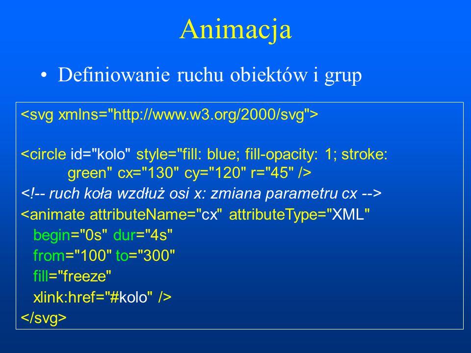 Animacja Definiowanie ruchu obiektów i grup <animate attributeName= cx attributeType= XML begin= 0s dur= 4s from= 100 to= 300 fill= freeze xlink:href= #kolo />