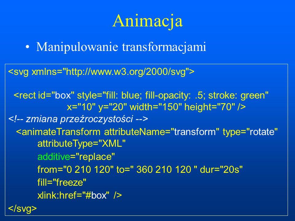 Animacja Manipulowanie transformacjami <animateTransform attributeName= transform type= rotate attributeType= XML additive= replace from= 0 210 120 to= 360 210 120 dur= 20s fill= freeze xlink:href= #box />