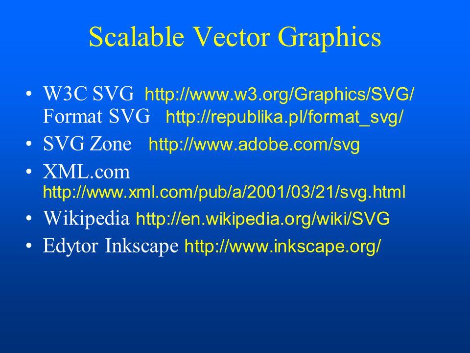 Umieszczanie grafiki SVG w dokumencie HTML Zmiany standardów wymagają użycia kilku konstrukcji jednocześnie; –współpraca wtyczek z przeglądarkami.