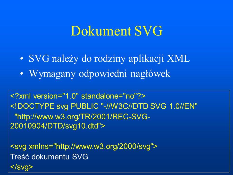 Dokument SVG SVG należy do rodziny aplikacji XML Wymagany odpowiedni nagłówek <!DOCTYPE svg PUBLIC -//W3C//DTD SVG 1.0//EN http://www.w3.org/TR/2001/REC-SVG- 20010904/DTD/svg10.dtd > Treść dokumentu SVG