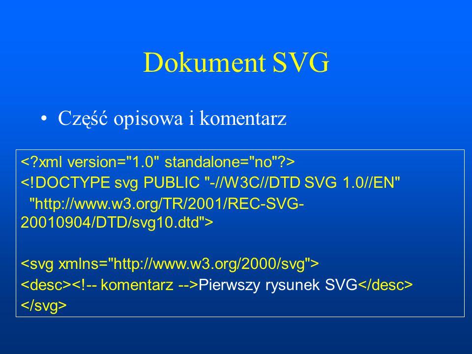 Dokument SVG Część opisowa i komentarz <!DOCTYPE svg PUBLIC -//W3C//DTD SVG 1.0//EN http://www.w3.org/TR/2001/REC-SVG- 20010904/DTD/svg10.dtd > Pierwszy rysunek SVG