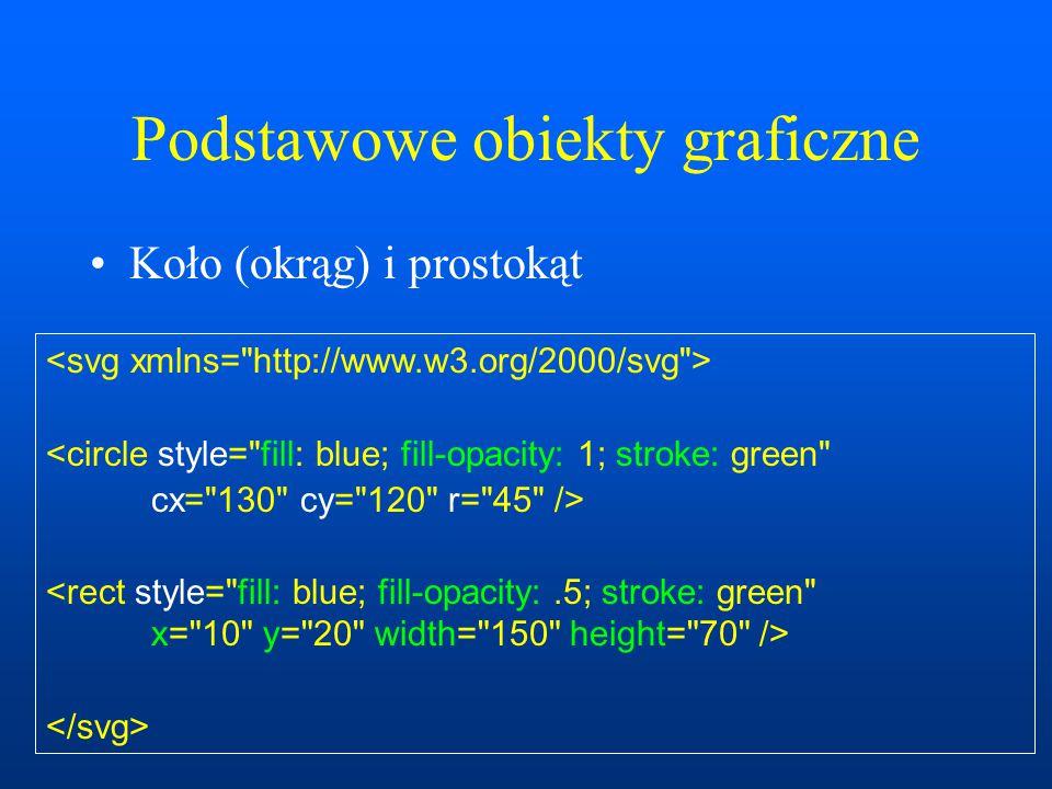Podstawowe obiekty graficzne Elipsa i linia <ellipse style= fill: blue; fill-opacity: 1; stroke: green cx= 130 cy= 120 rx= 250 ry= 100 /> <line style= stroke: red x1= 100 y1= 300 x2= 300 y2= 100
