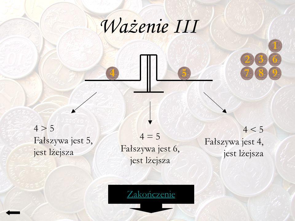 Ważenie III 4 > 5 Fałszywa jest 5, jest lżejsza 4 < 5 Fałszywa jest 4, jest lżejsza 4 = 5 Fałszywa jest 6, jest lżejsza Zakończenie