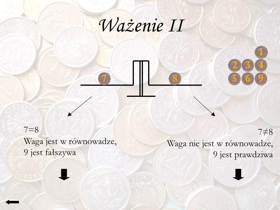 Ważenie II 7=8 Waga jest w równowadze, 9 jest fałszywa 7≠8 Waga nie jest w równowadze, 9 jest prawdziwa