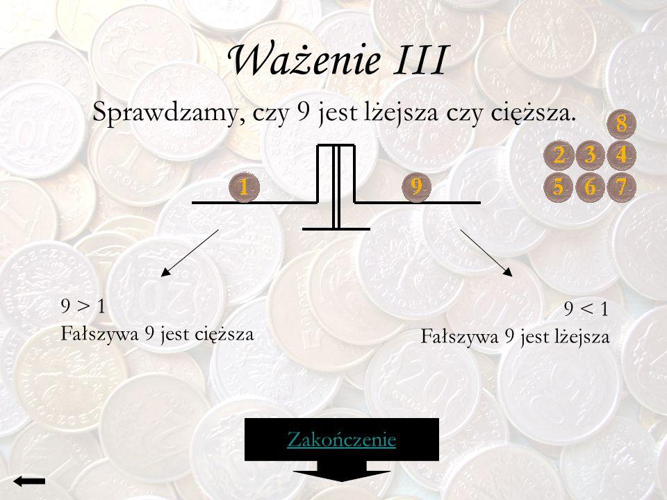 Jak widać, jest możliwe wyłonienie spośród 9 identycznych monet jednej fałszywej (lżejszej lub cięższej) przy 3 ważeniach.