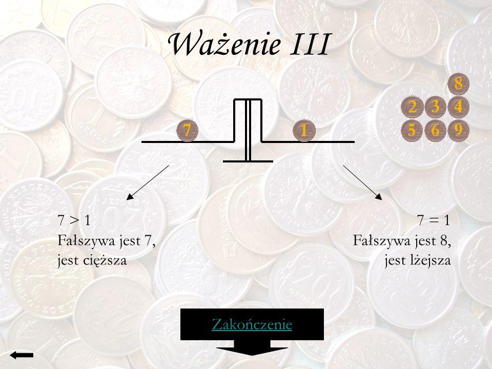 Ważenie III 7 > 1 Fałszywa jest 7, jest cięższa 7 = 1 Fałszywa jest 8, jest lżejsza Zakończenie