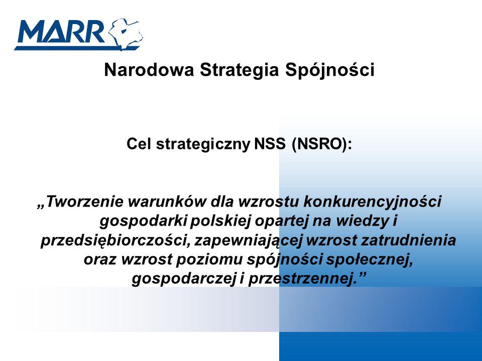 """Narodowa Strategia Spójności Cel strategiczny NSS (NSRO): """"Tworzenie warunków dla wzrostu konkurencyjności gospodarki polskiej opartej na wiedzy i przedsiębiorczości, zapewniającej wzrost zatrudnienia oraz wzrost poziomu spójności społecznej, gospodarczej i przestrzennej."""