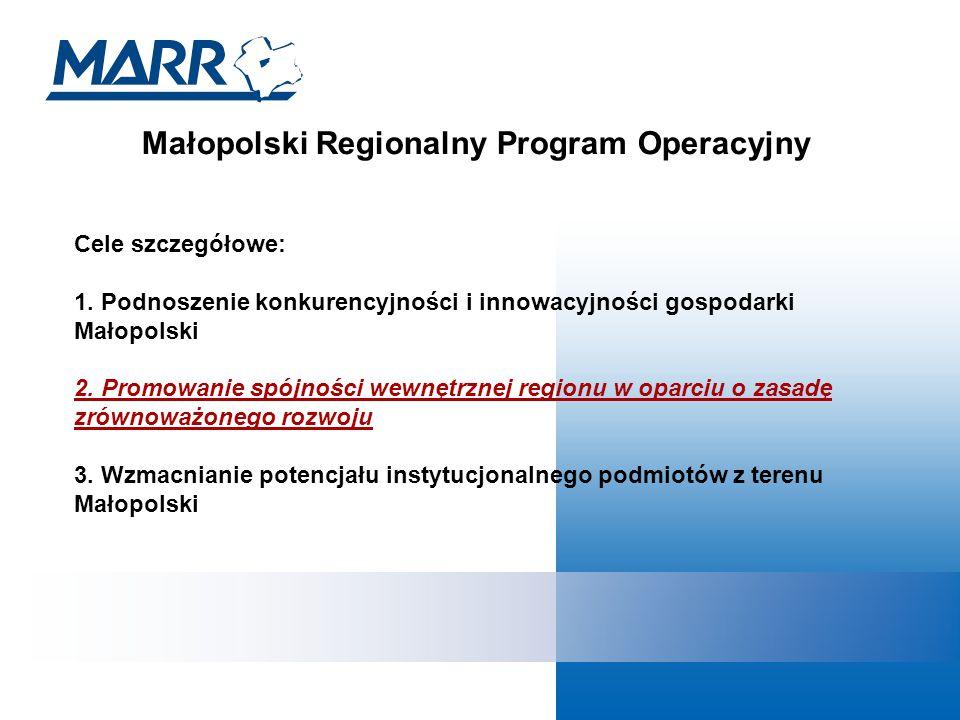 Małopolski Regionalny Program Operacyjny Cele szczegółowe: 1.