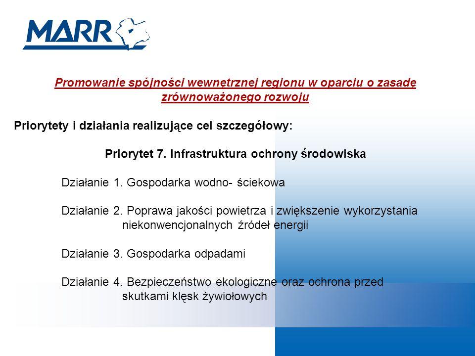 Promowanie spójności wewnętrznej regionu w oparciu o zasadę zrównoważonego rozwoju Priorytety i działania realizujące cel szczegółowy: Priorytet 7.