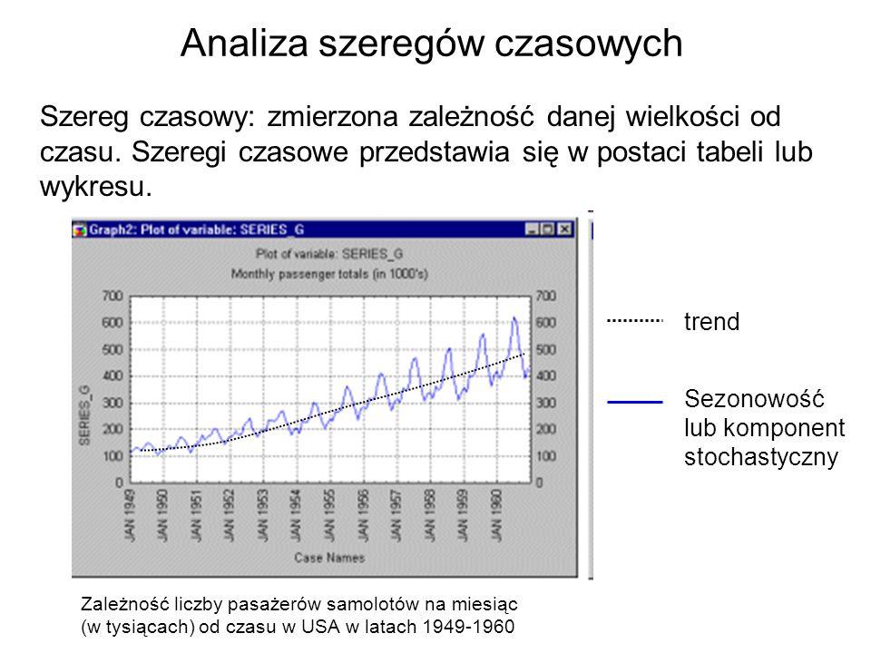 Analiza szeregów czasowych Szereg czasowy: zmierzona zależność danej wielkości od czasu.