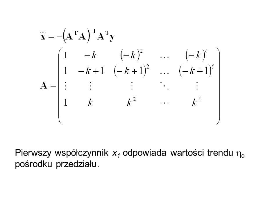 Pierwszy współczynnik x 1 odpowiada wartości trendu  o pośrodku przedziału.