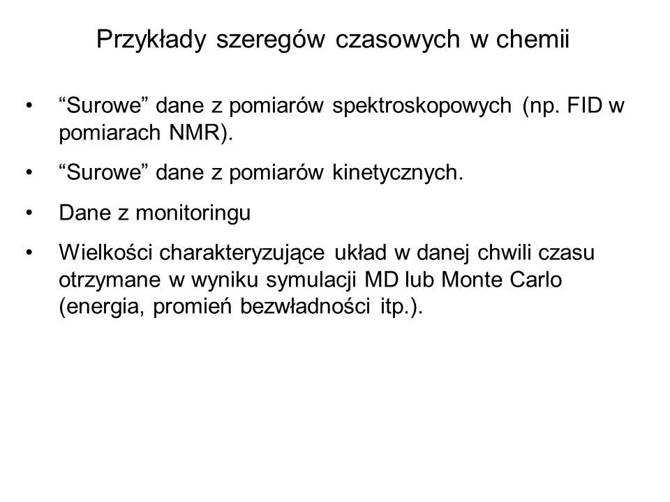Przykłady szeregów czasowych w chemii Surowe dane z pomiarów spektroskopowych (np.