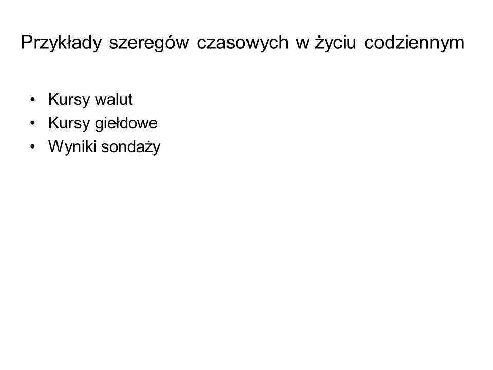 Przykłady szeregów czasowych w życiu codziennym Kursy walut Kursy giełdowe Wyniki sondaży