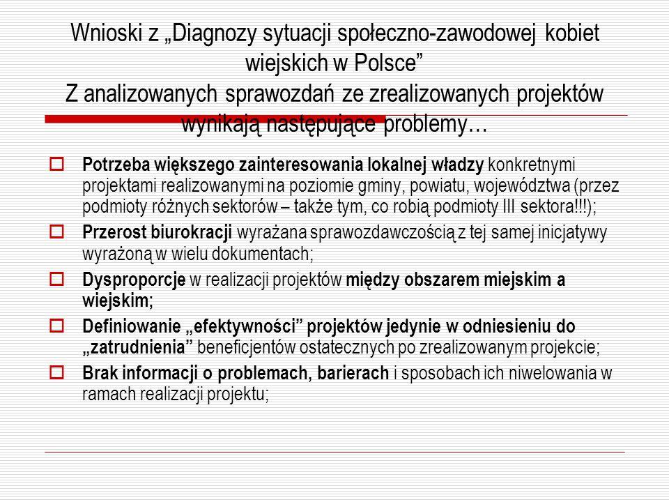 """Wnioski z """"Diagnozy sytuacji społeczno-zawodowej kobiet wiejskich w Polsce"""" Z analizowanych sprawozdań ze zrealizowanych projektów wynikają następując"""