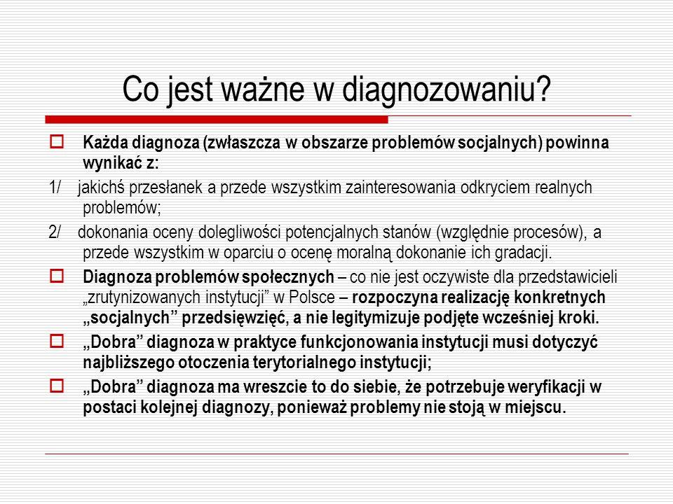 """Wnioski z """"Diagnozy sytuacji społeczno-zawodowej kobiet wiejskich w Polsce Z analizowanych diagnoz wynikają następujące problemy…  Instytucje na poziomie gminy, powiatu, województwa budują często działania w oparciu o diagnozy realizowane na tym samym poziomie szczegółowości."""