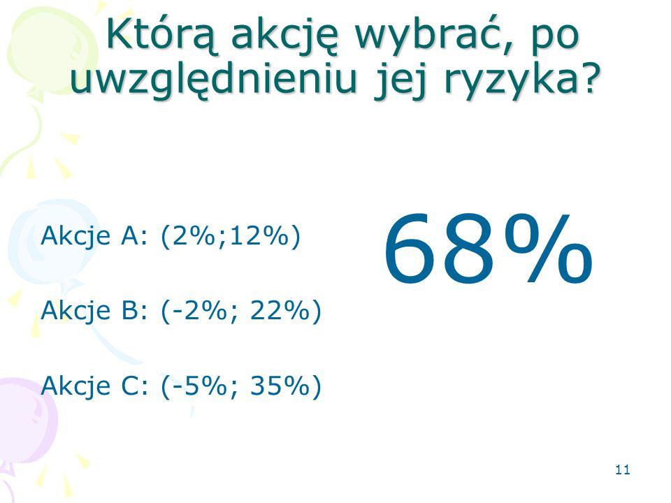 10 Zysk i ryzyko akcji Ryzyko: Akcje A: 5% Akcje B: 12% Akcje C: 20% Zysk: Akcje A: 7% Akcje B: 10% Akcje C: 15%