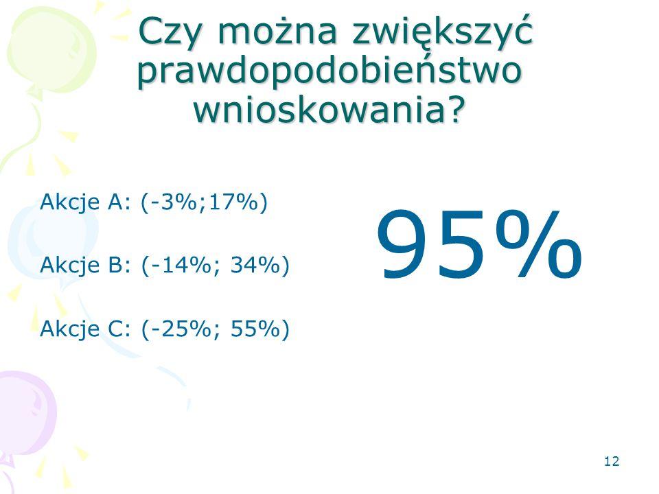 11 Którą akcję wybrać, po uwzględnieniu jej ryzyka? Którą akcję wybrać, po uwzględnieniu jej ryzyka? Akcje A: (2%;12%) Akcje B: (-2%; 22%) Akcje C: (-