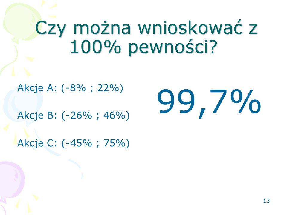 12 Czy można zwiększyć prawdopodobieństwo wnioskowania? Czy można zwiększyć prawdopodobieństwo wnioskowania? Akcje A: (-3%;17%) Akcje B: (-14%; 34%) A