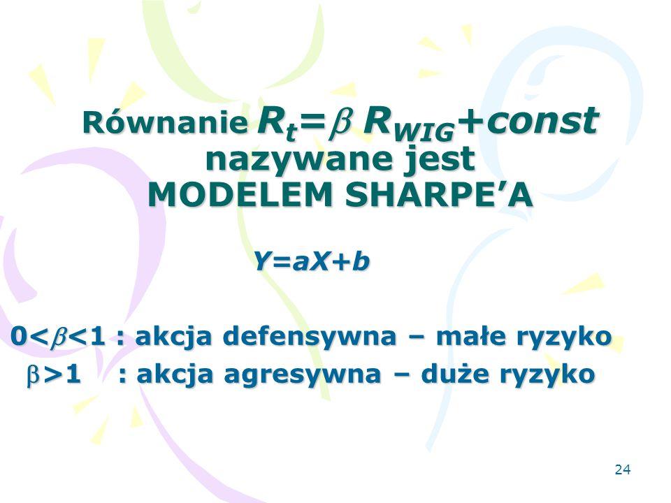 23 R t = R WIG +const gdzie: -R t : stopa zwrotu akcji; -R WIG : stopa zwrotu indeksu rynku; - - współczynnik beta mówiący o ile procent wzrośnie st