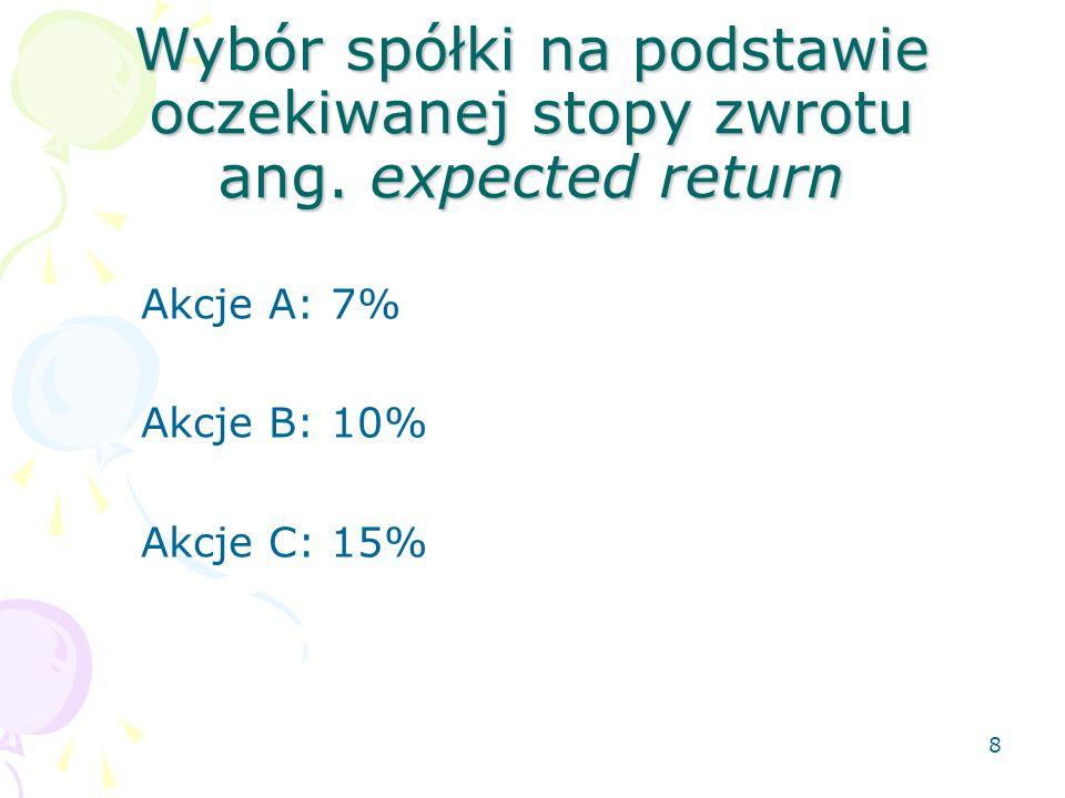 7 Przykładowe wydarzenia giełdowe w latach1997-1998 21.10.97 PBK zadebiutował na GPW z ceną 80,50 zł za akcję, zgodnie z oczekiwaniami analityków. Prz