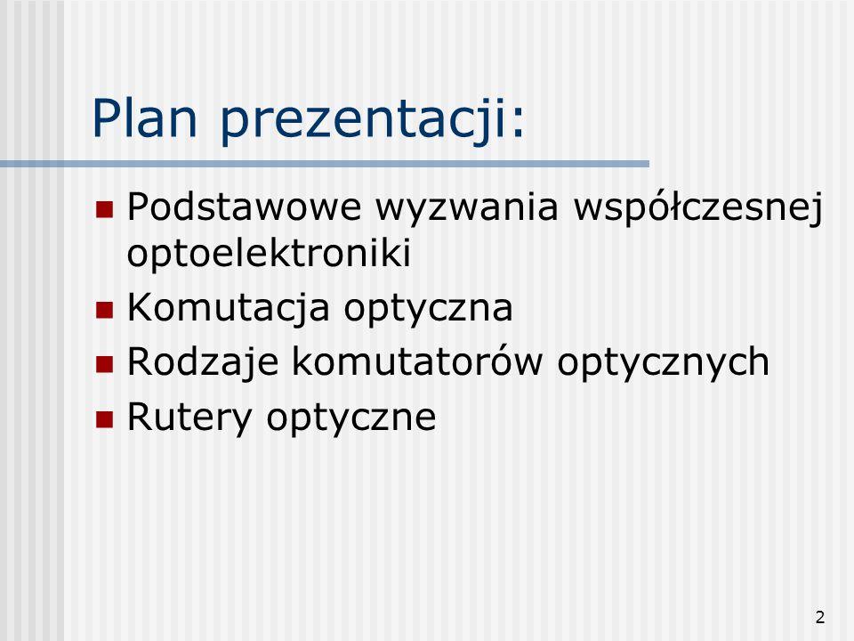 2 Plan prezentacji: Podstawowe wyzwania współczesnej optoelektroniki Komutacja optyczna Rodzaje komutatorów optycznych Rutery optyczne