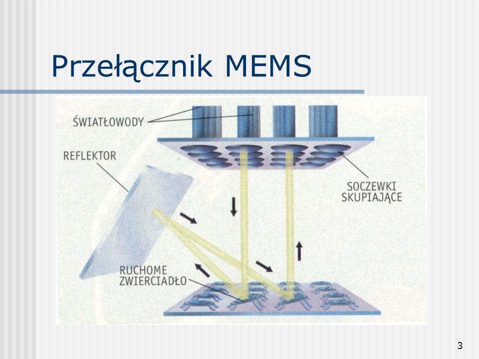 3 Przełącznik MEMS