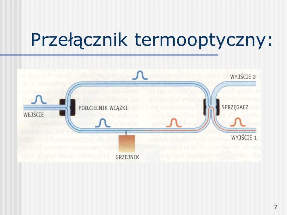 7 Przełącznik termooptyczny: