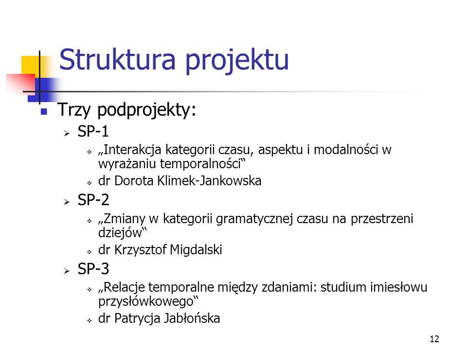 """12 Struktura projektu Trzy podprojekty:  SP-1  """"Interakcja kategorii czasu, aspektu i modalności w wyrażaniu temporalności""""  dr Dorota Klimek-Janko"""
