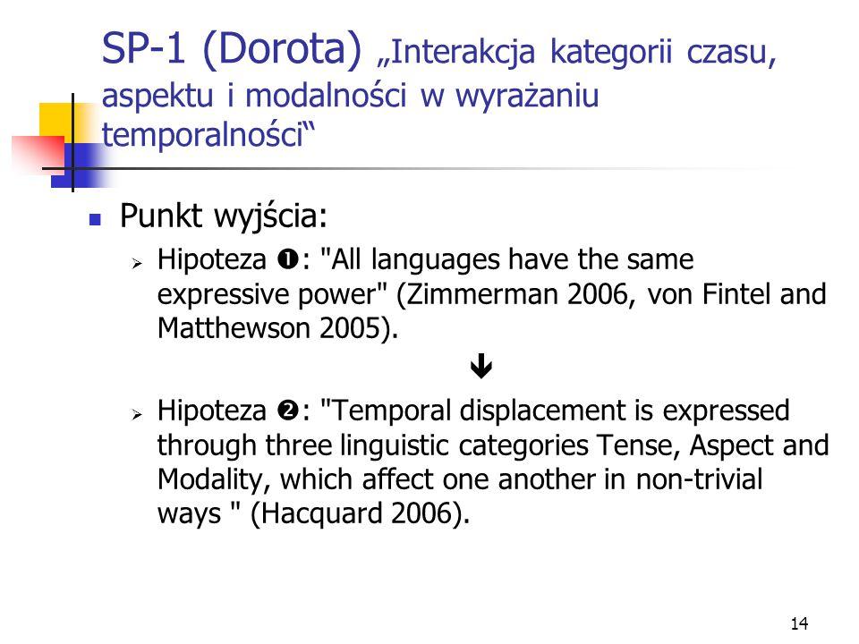 """14 SP-1 (Dorota) """"Interakcja kategorii czasu, aspektu i modalności w wyrażaniu temporalności"""" Punkt wyjścia:  Hipoteza  :"""