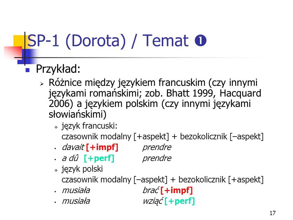 17 SP-1 (Dorota) / Temat  Przykład:  Różnice między językiem francuskim (czy innymi językami romańskimi; zob. Bhatt 1999, Hacquard 2006) a językiem