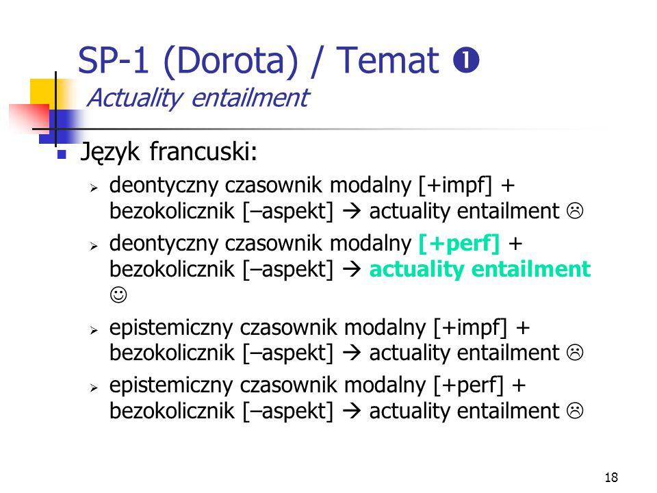 18 SP-1 (Dorota) / Temat  Actuality entailment Język francuski:  deontyczny czasownik modalny [+impf] + bezokolicznik [–aspekt]  actuality entailme