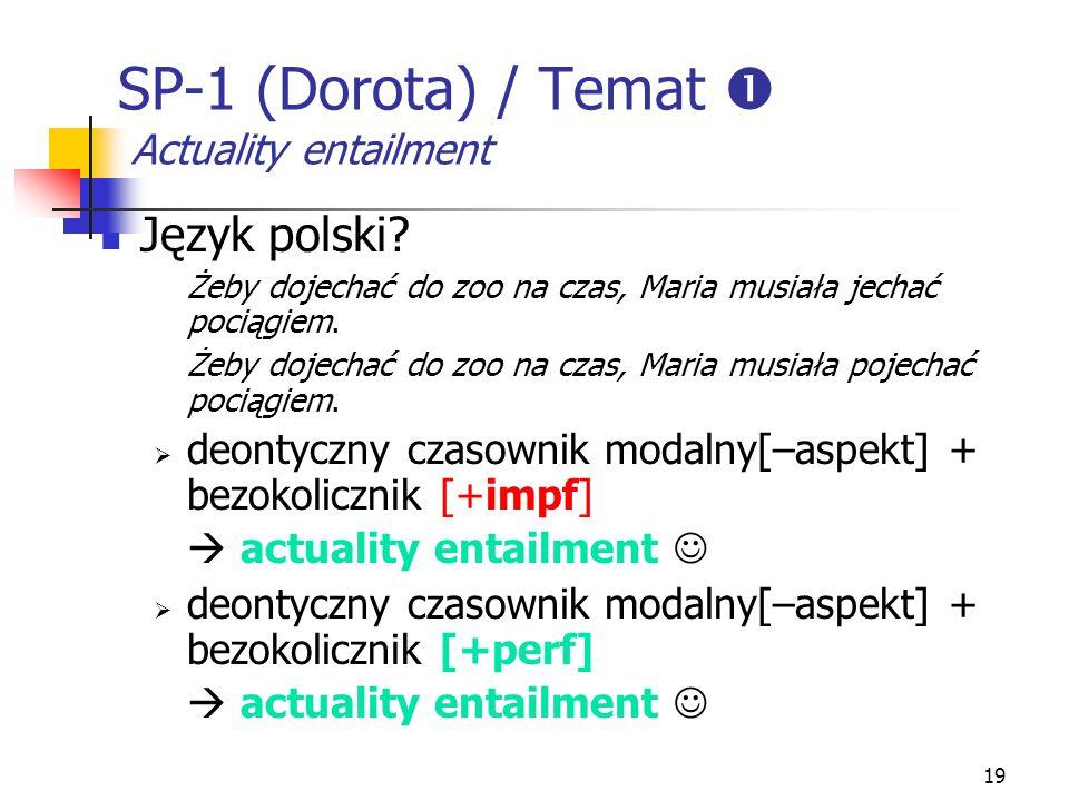 19 SP-1 (Dorota) / Temat  Actuality entailment Język polski? Żeby dojechać do zoo na czas, Maria musiała jechać pociągiem. Żeby dojechać do zoo na cz