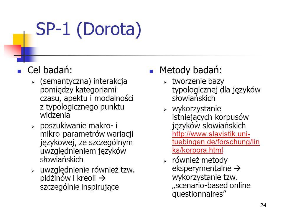 24 SP-1 (Dorota) Cel badań:  (semantyczna) interakcja pomiędzy kategoriami czasu, apektu i modalności z typologicznego punktu widzenia  poszukiwanie