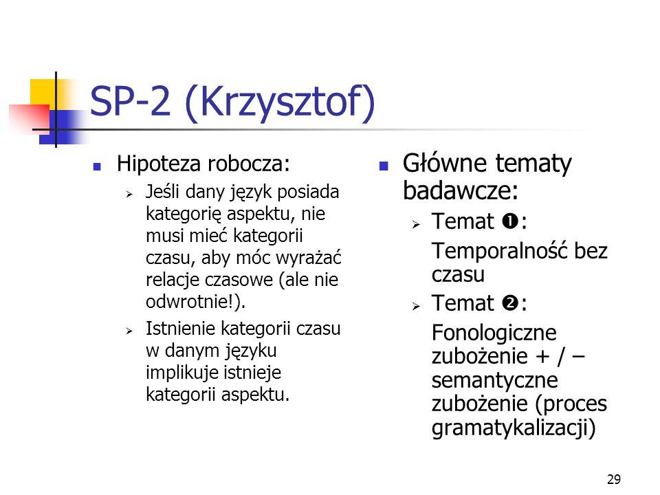 29 SP-2 (Krzysztof) Hipoteza robocza:  Jeśli dany język posiada kategorię aspektu, nie musi mieć kategorii czasu, aby móc wyrażać relacje czasowe (al