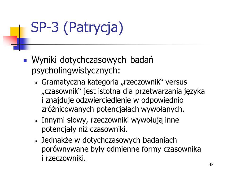 """45 SP-3 (Patrycja) Wyniki dotychczasowych badań psycholingwistycznych:  Gramatyczna kategoria """"rzeczownik"""" versus """"czasownik"""" jest istotna dla przetw"""