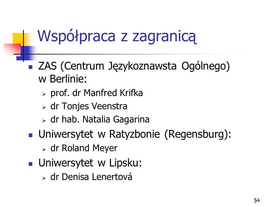 54 Współpraca z zagranicą ZAS (Centrum Językoznawsta Ogólnego) w Berlinie:  prof. dr Manfred Krifka  dr Tonjes Veenstra  dr hab. Natalia Gagarina U