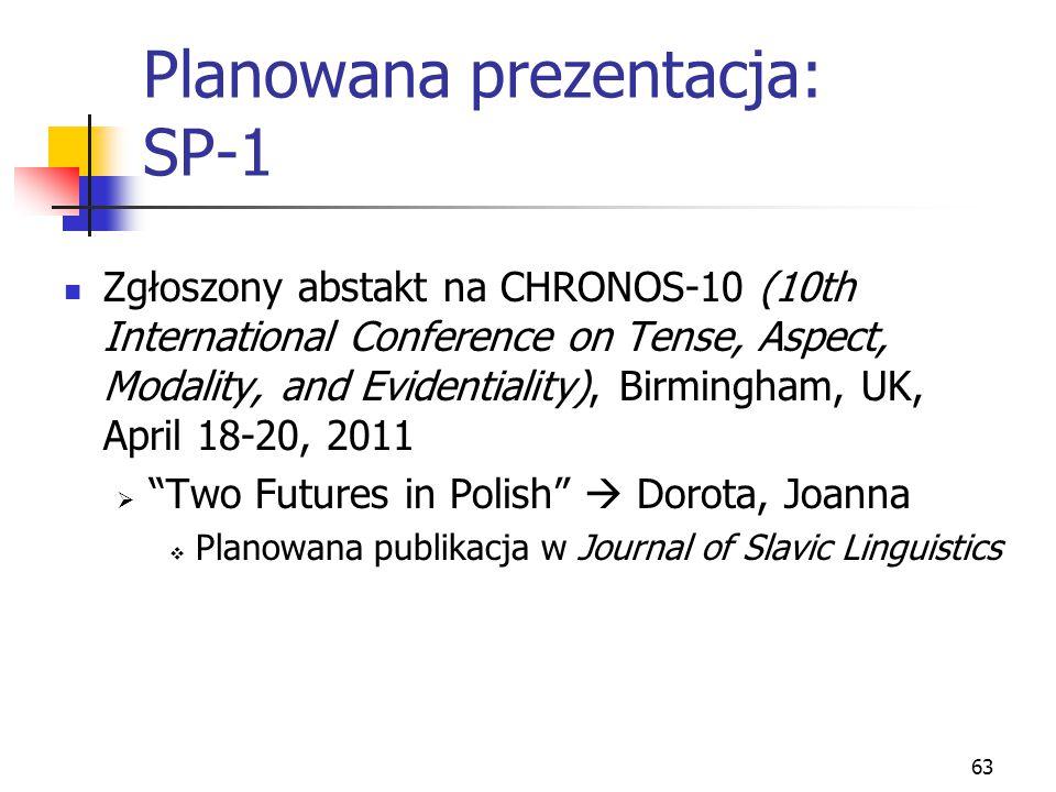 63 Planowana prezentacja: SP-1 Zgłoszony abstakt na CHRONOS-10 (10th International Conference on Tense, Aspect, Modality, and Evidentiality), Birmingh