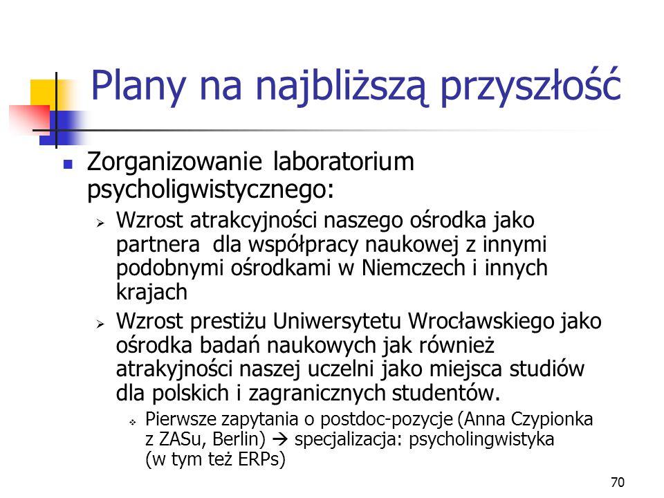 70 Plany na najbliższą przyszłość Zorganizowanie laboratorium psycholigwistycznego:  Wzrost atrakcyjności naszego ośrodka jako partnera dla współprac