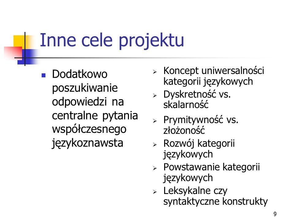 9 Inne cele projektu Dodatkowo poszukiwanie odpowiedzi na centralne pytania współczesnego językoznawsta  Koncept uniwersalności kategorii językowych