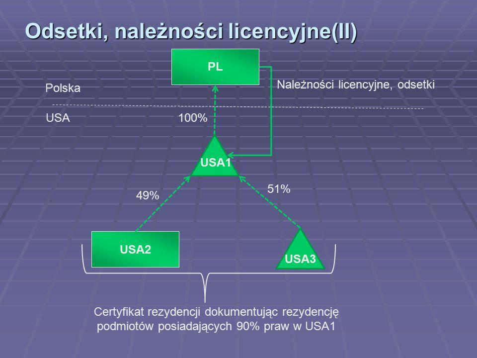 Odsetki, należności licencyjne(II) USA Polska USA2 PL Należności licencyjne, odsetki 100% 49% 51% Certyfikat rezydencji dokumentując rezydencję podmio