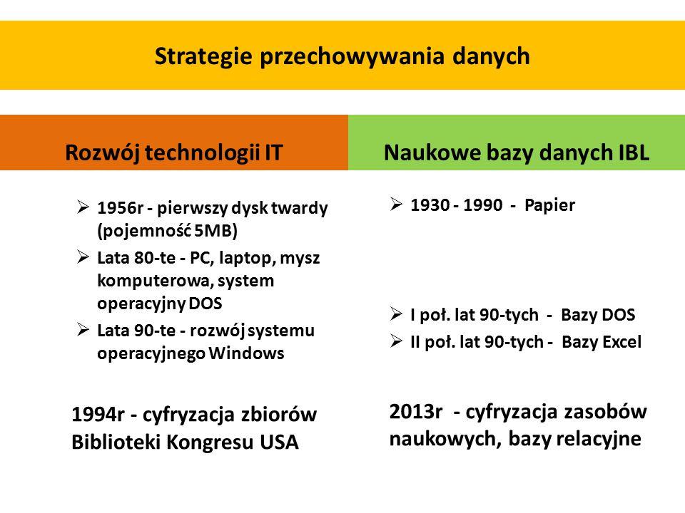 Strategie przechowywania danych Rozwój technologii IT  1956r - pierwszy dysk twardy (pojemność 5MB)  Lata 80-te - PC, laptop, mysz komputerowa, syst