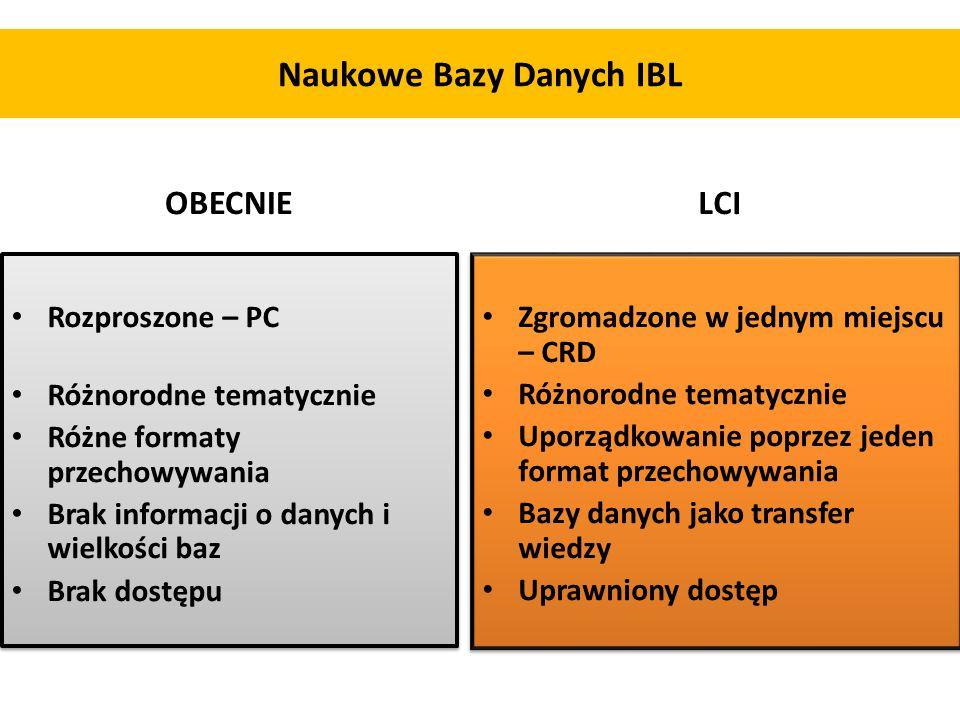 Naukowe Bazy Danych IBL OBECNIE Rozproszone – PC Różnorodne tematycznie Różne formaty przechowywania Brak informacji o danych i wielkości baz Brak dos