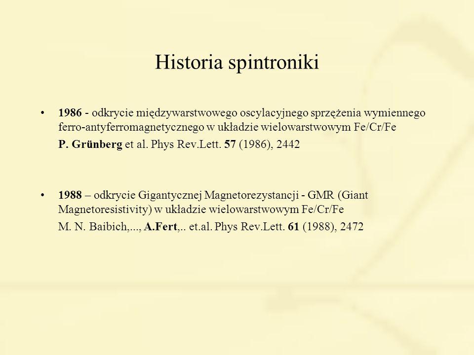 Historia spintroniki 1986 - odkrycie międzywarstwowego oscylacyjnego sprzężenia wymiennego ferro-antyferromagnetycznego w układzie wielowarstwowym Fe/Cr/Fe P.